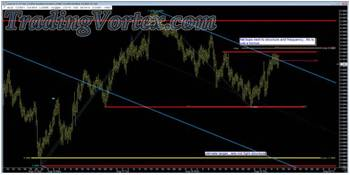 Short Position At The Retest Of The Blue Down Sloping Upper Parallel