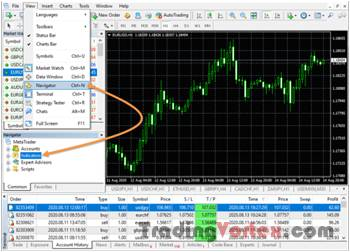 Accelerated Awesome Forex System Installation