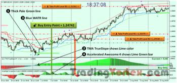 Accelerated Awesome system Buy Example